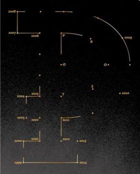 Various Artists - Prosto 15