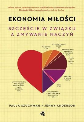 Paula Szuchman, Jenny Anderson - Ekonomia miłości. Szczęście w związku a zmywanie naczyń